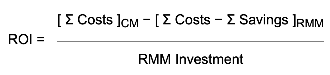 Return on Investment (ROI) - Rapid Microbiology and Rapid